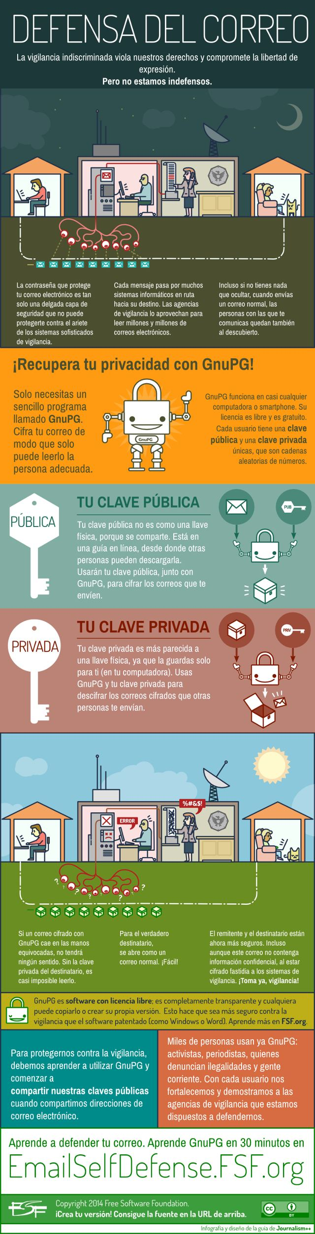 full-infographic_640