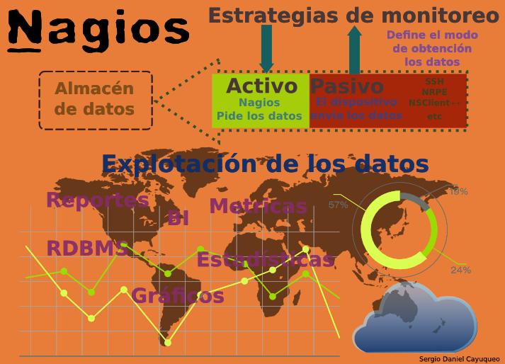 infografia_nagios